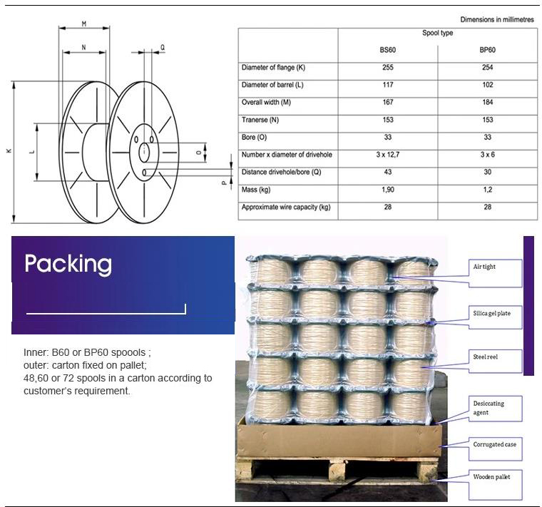 package of STEEL WIRE FOR RUBBER TUBE