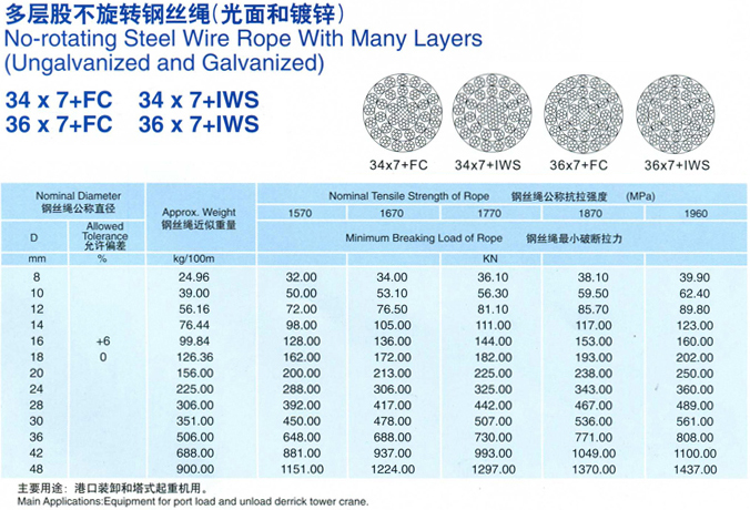 34x7+IWS NO-ROTATING STEEL WIRE ROPE WITH MANY LAYERS